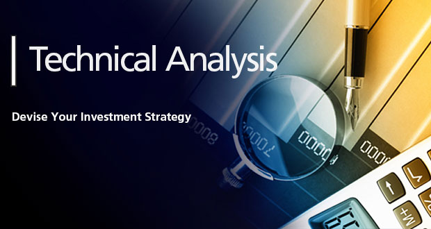 100% accurate technical analysis software for indian commodity, currency and stock markets